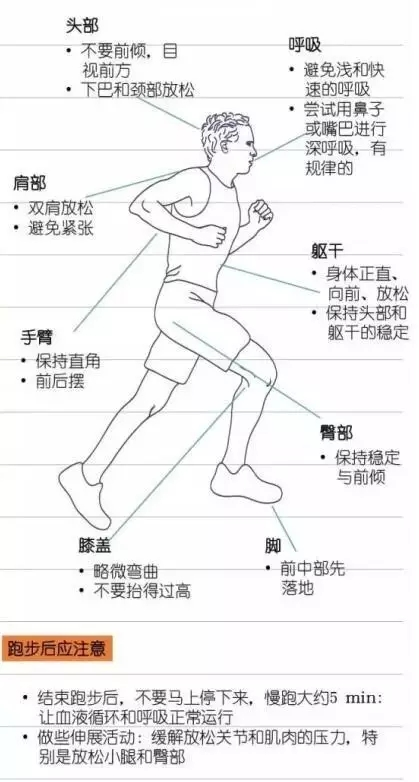正确打开健康跑步模式