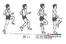 中长跑的几种专业练习方法